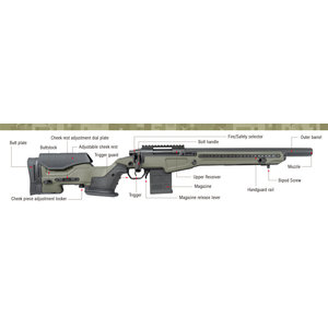 Action Army Short AAC T10 - OD