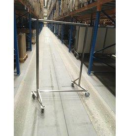 Store operation Meter rek