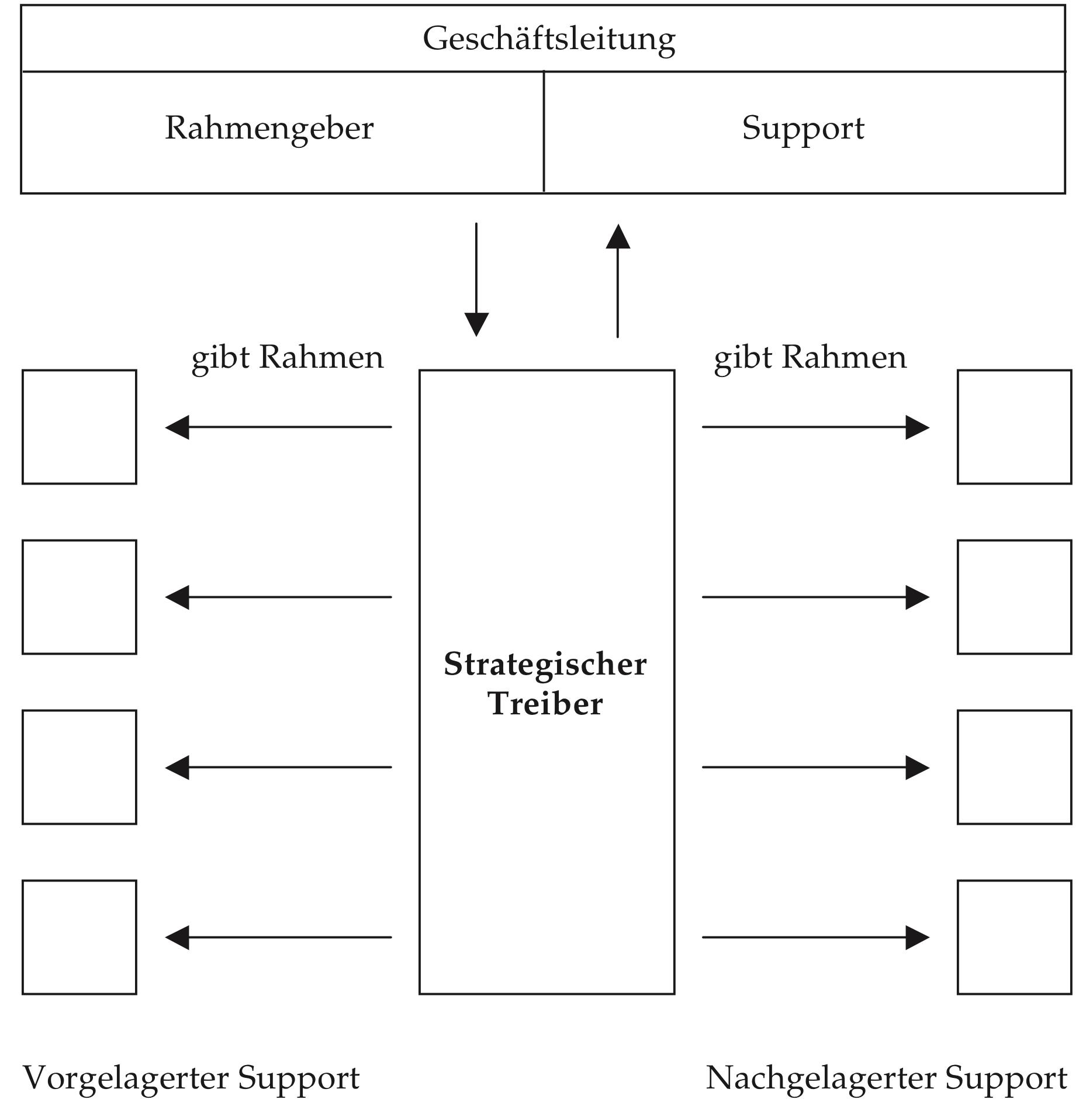Dr. Sonja Radatz: Wie der Relationale Ansatz unsere Welt umdreht - IRBW