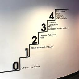 Signalisation des étages