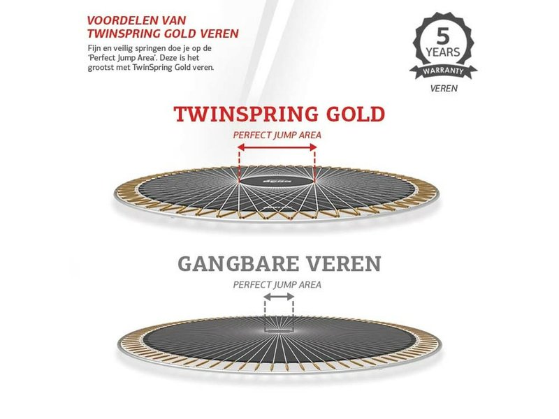 BERG Champion InGround Trampoline 430 Groen (incl. veiligheidsnet deluxe xl)
