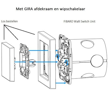 FIBARO FIBARO Walli Switch Unit Z-wave Plus