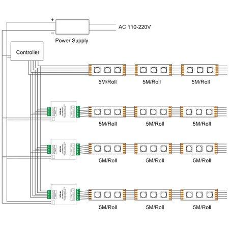 LED-Strip RGBW versterker