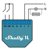 SHELLY Shelly Bypass