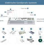 Elektrisch Gordijnrails Systeem