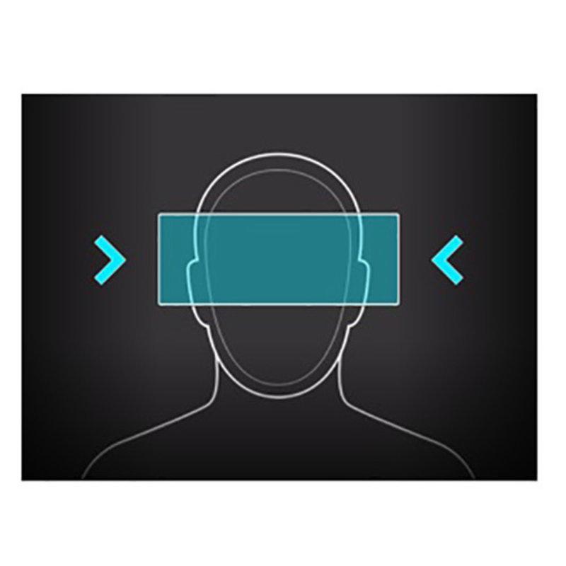 FLIR FLIR Upgrade Autoscreening modus