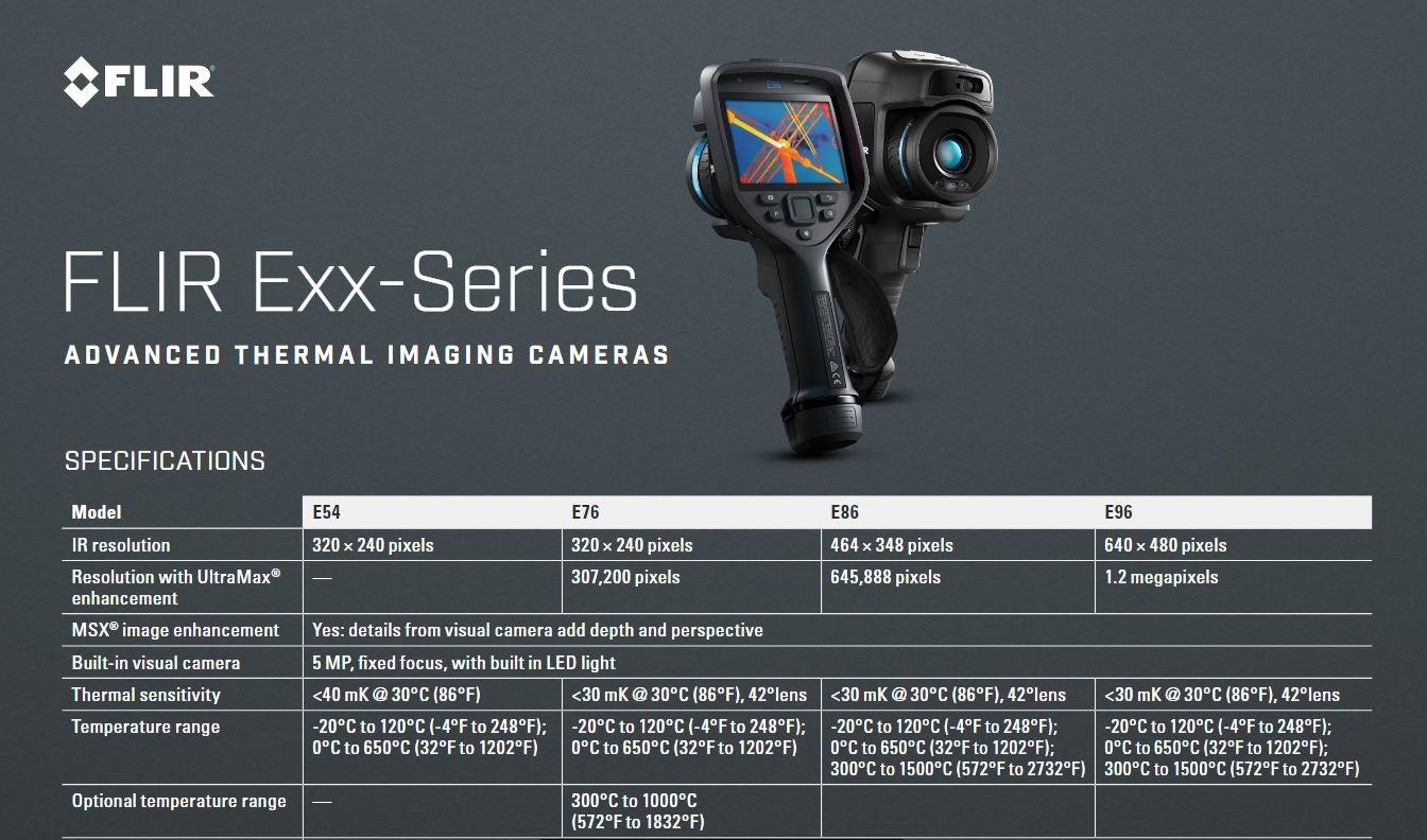 Nieuwe FLIR Exx-serie: FLIR E54, FLIR E76, FLIR E86 en FLIR E96