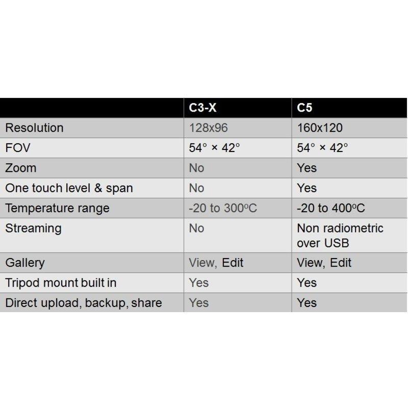 FLIR FLIR C5, COMPACT THERMAL CAMERA