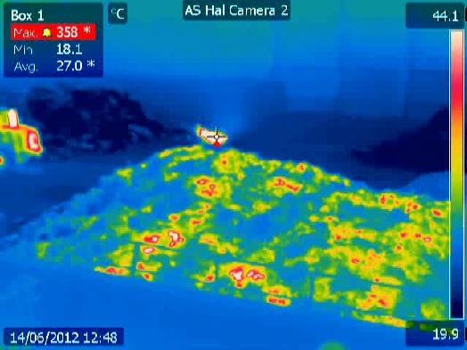 Warmtebeeldcamera voor broei en brand detectie
