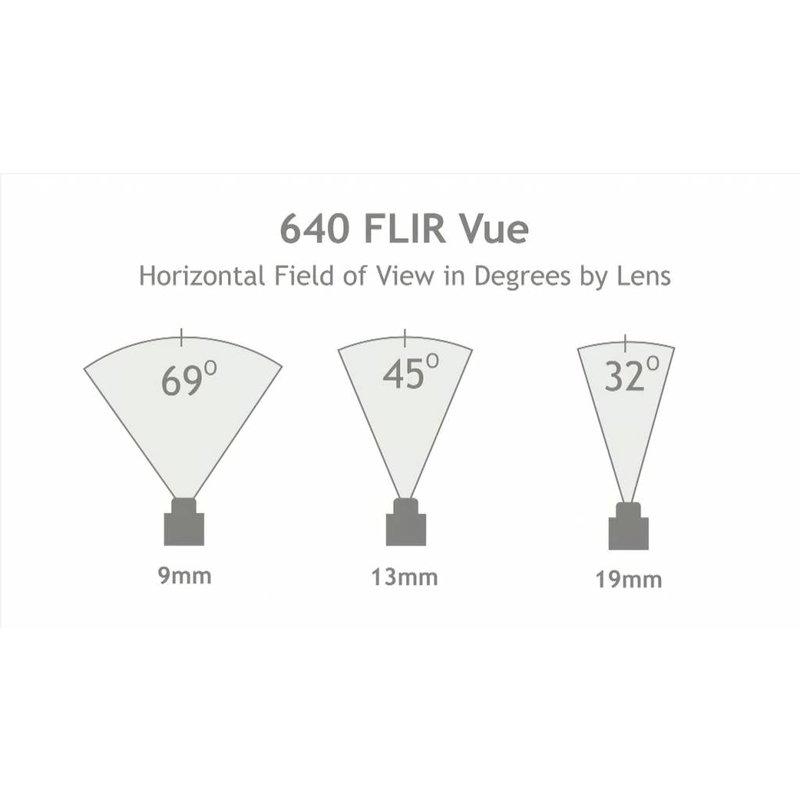 FLIR FLIR Vue™ Pro 640