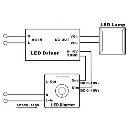 1-10V LED dimbare driver voor 40W LED panelen 27-42V Output