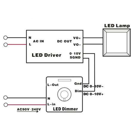 LED Triac dimbare driver voor 60W LED panelen 27-42V Output