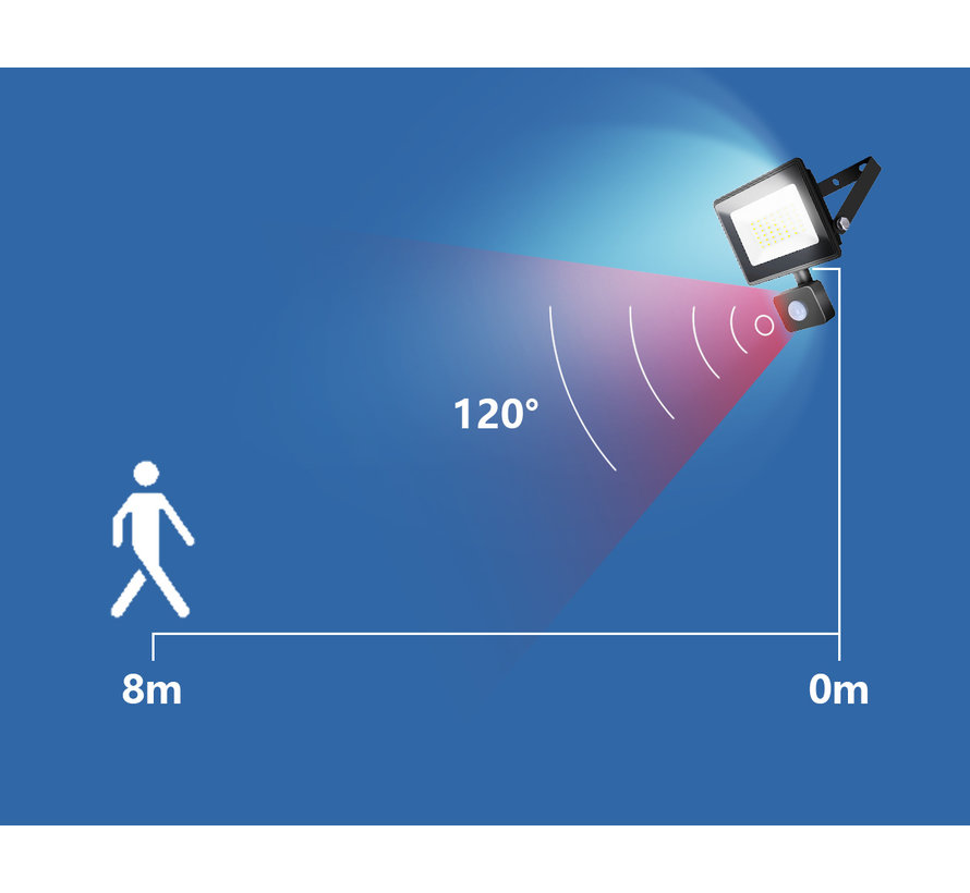 LED Floodlight - met bewegingssensor - 10W vervangt 90W - Lichtkleur optioneel - 3 jaar garantie