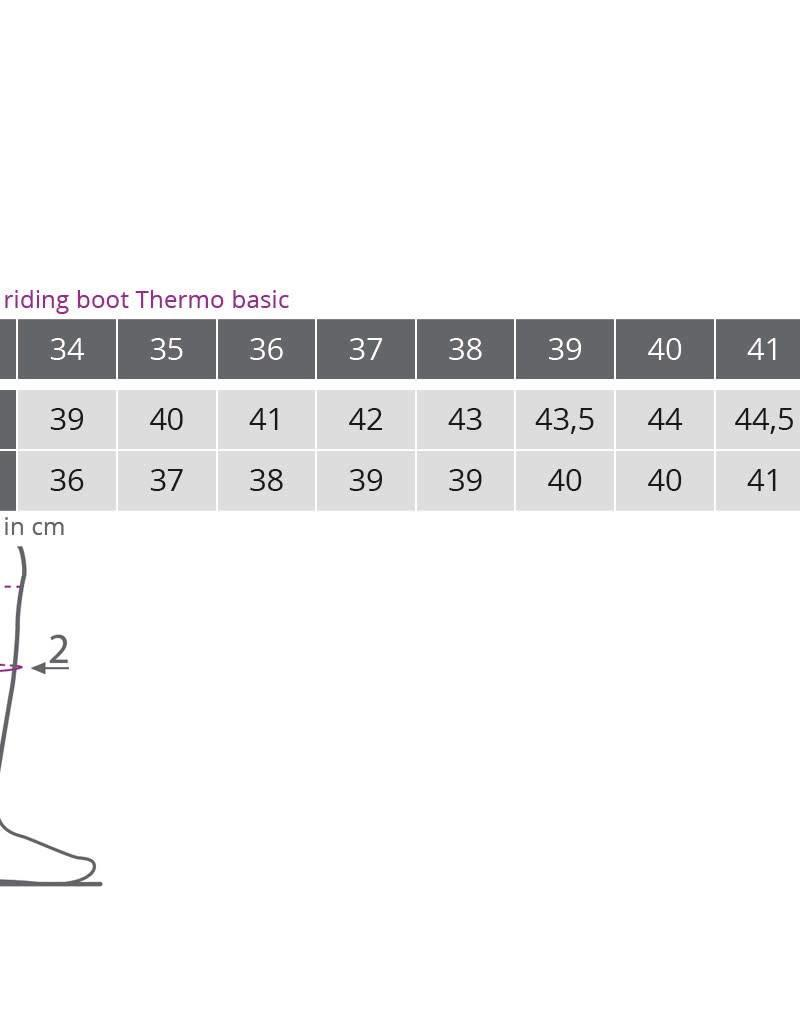 Qhp Thermolaars basic