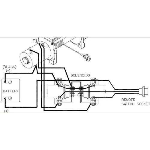 omkeer relais 12 volt 320 amp
