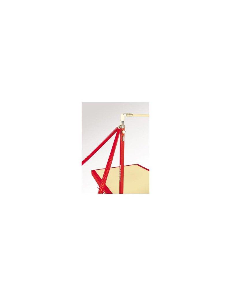 Gymnova Ref. 2926 - Bescherming kabels klein model