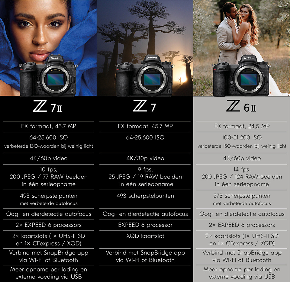 Nikon Z