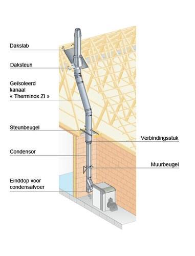 Voorbeeld rookkanaal - Poujoulat - Geïsoleerd kanaal Therminox ZI 26