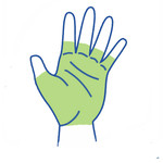 Buy hand brace or hand splint? Wide selection of online hand braces!