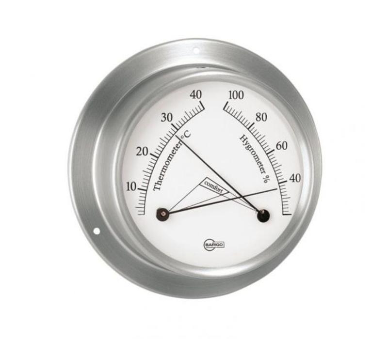 983RF - Ship's Comfortmeter