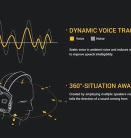OPSMEN Earmor M32-MOD3 black Professional Electronic Earmuff Black