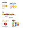 Eco relatiegeschenken met logo beker - medium