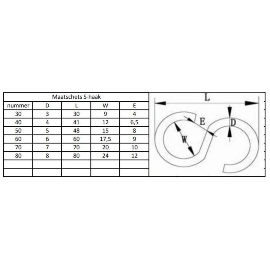 Verzinkter S-Haken Typ 40 bis typ 80 pro Box-2