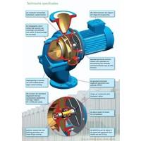 thumb-Johnson Inline-Kreiselpumpe CombiLine CL DN 32 – 125-2