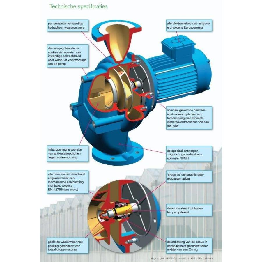 Johnson inbouw circulatiepomp CombiLine CL DN 32 t/m 125-2