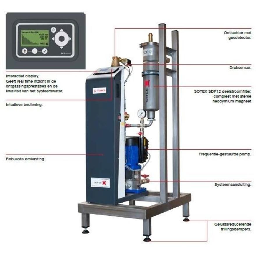 Sotex CleanoVent 300 vacuumontgasser inclusief deelstroomfilter-2