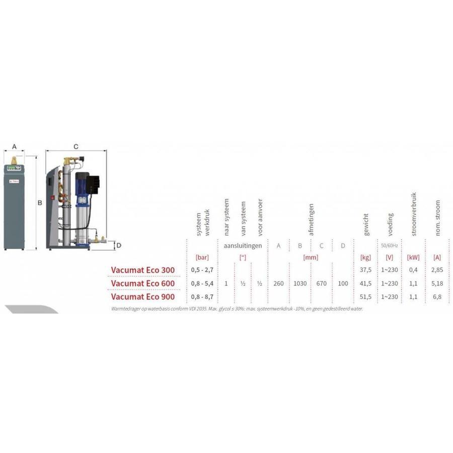 Flamco ENA vacuum degassing unit 10 / 20 / 30-3