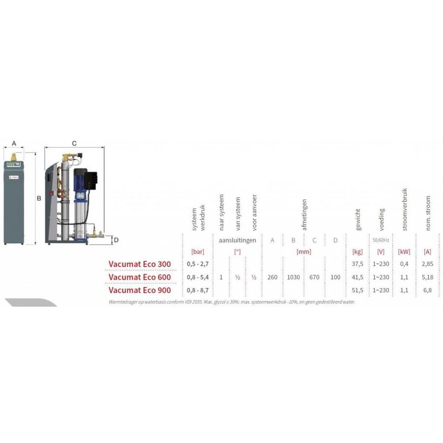 Flamco ENA vacuumontgasser 10 / 20 / 30-3