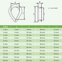 thumb-Kauschen galvanisiert, für Stahlseil - 3 bis zu 18 mm-2