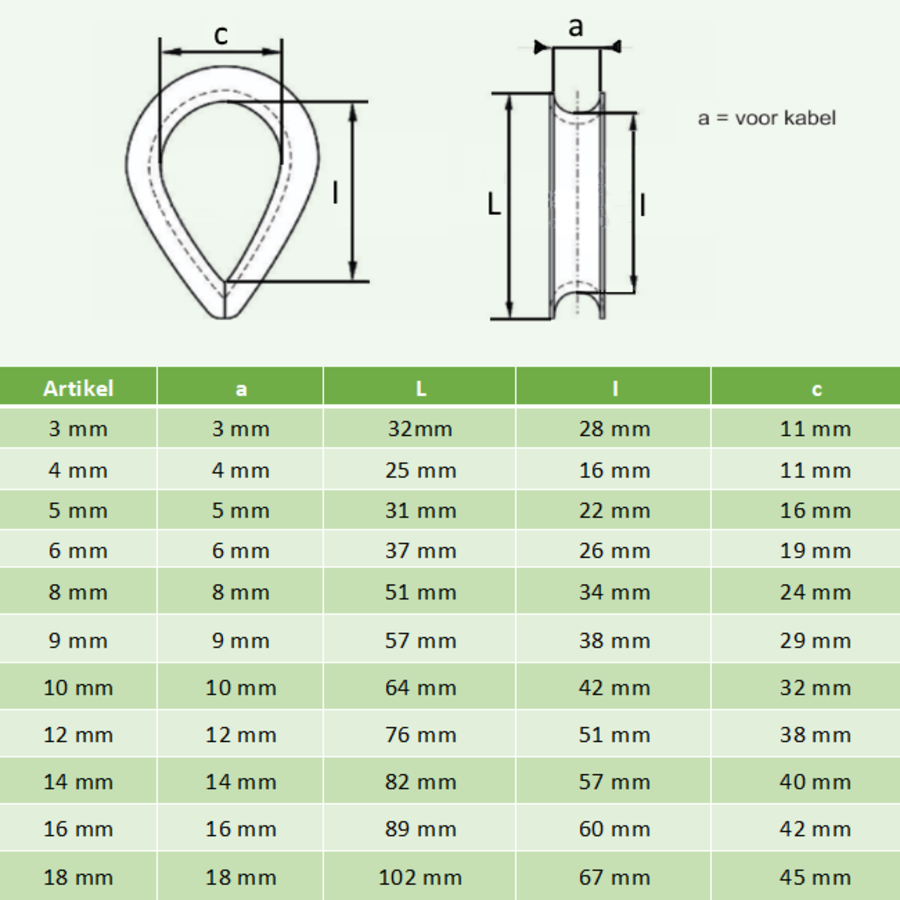 Puntkous verzinkt  voor kabel - 3 t/m 18 mm-2