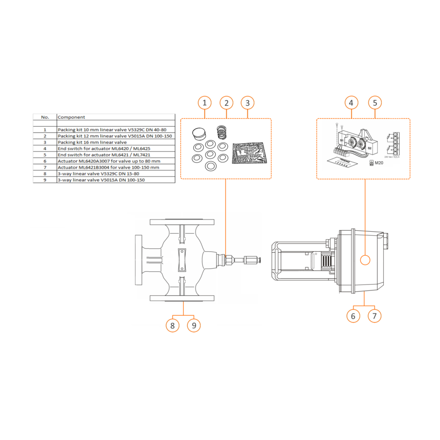 Packing kit 12 mm Honeywell linear valve V5015 DN 100-150-2