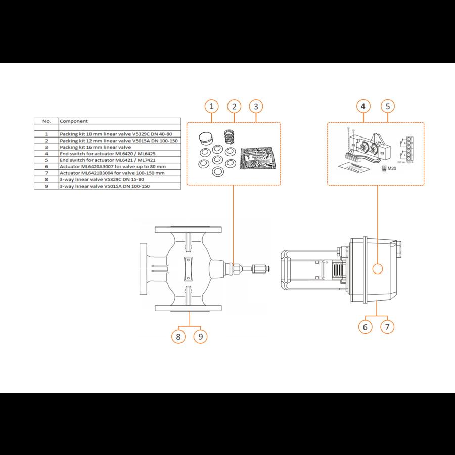 Reparatieset 12 mm asafdichting Honeywell regelafsluiter V5015 DN 100-150-2