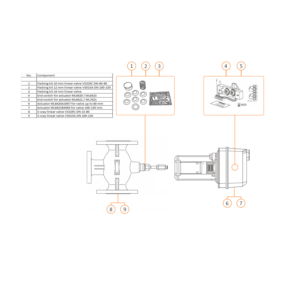 Honeywell servomotor ML6420A3015 230 Vac voor klep t/m 80 mm-2