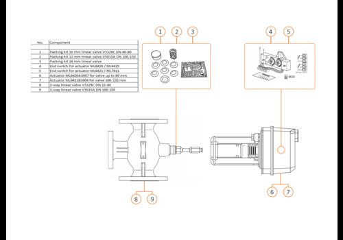 Honeywell Elektrischer Ventilstellantrieb ML6425B3005 Federrücklauf für Stellventil bis 80 mm