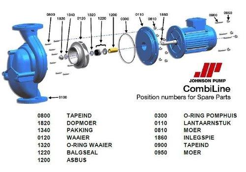 Reparatur Dichtungsset Johnson CL pumpe  -CL 125C-200 9,2kw en CL 125-160 5,5kw