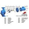 Johnson Reparatie sealset Johnson CL pomp -CL 125-160 1,5kw 6-polig