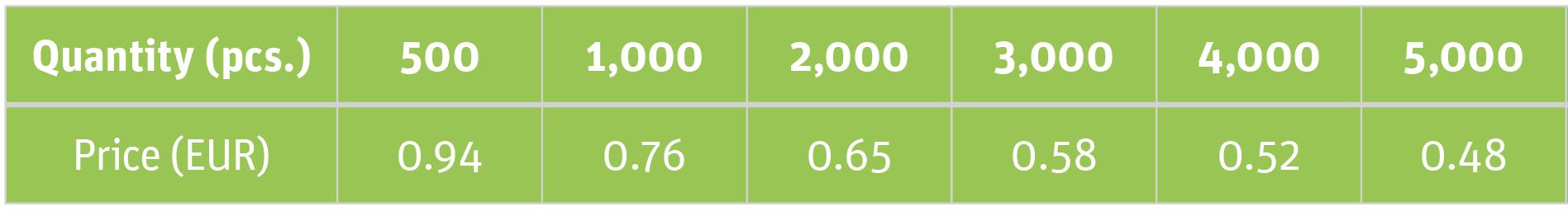 Infopen LEON prices