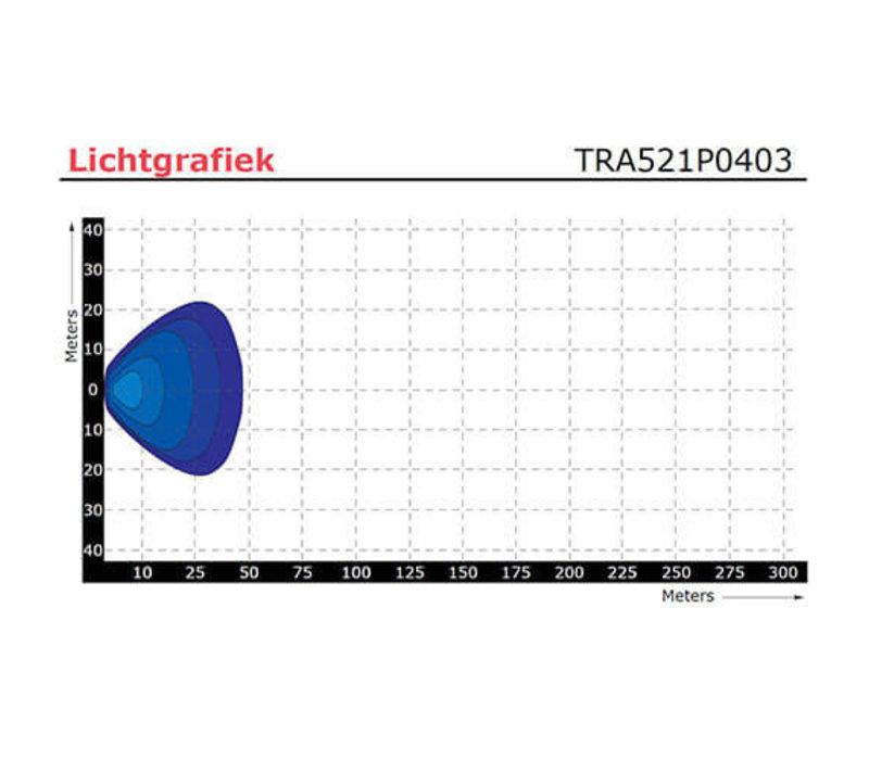 Platte LED Werklamp 1250 lumen 9-33v 110x110x27,5mm