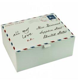 Boutique Boîte à Bijoux Carte Postale