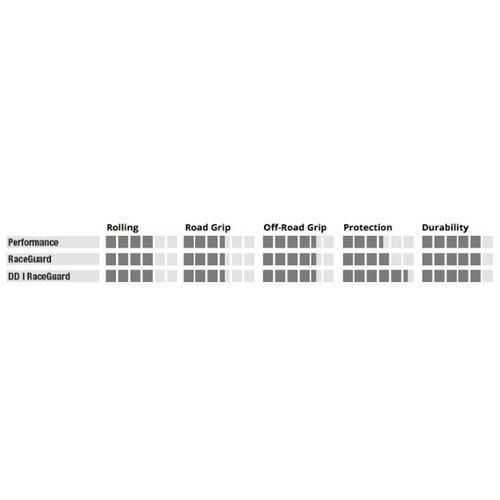"""Schwalbe Buitenband Schwalbe Smart Sam Performance 26x2.10"""" / 54-559 mm - zwart"""