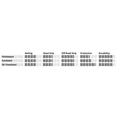 """Schwalbe Buitenband Schwalbe Smart Sam Performance 26x2.25"""" / 57-559 mm - zwart"""