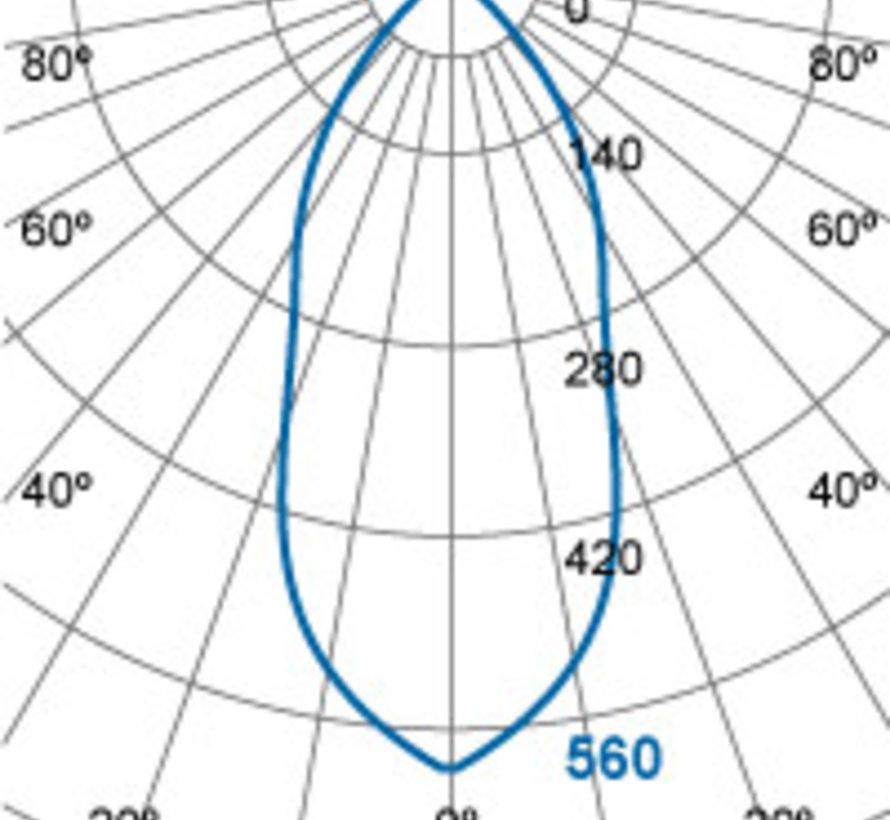 MM10157 PAR16-GU10 5W-2800K-36gr dimbaar