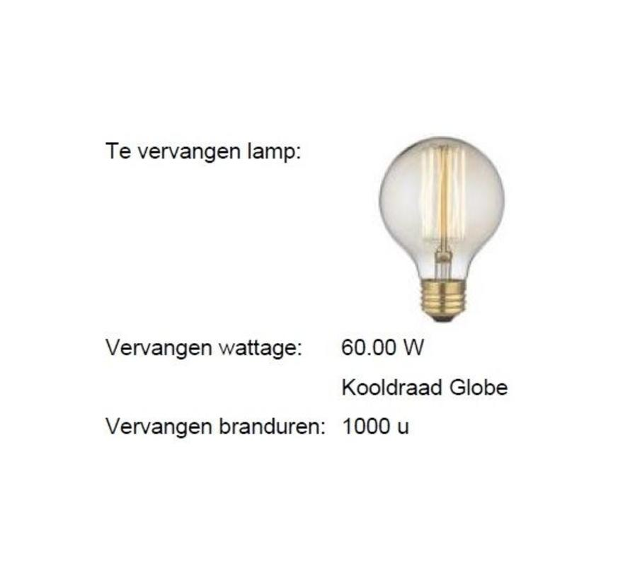 MM10023 Globe R95 fillament 1,9Watt-2000K E-27