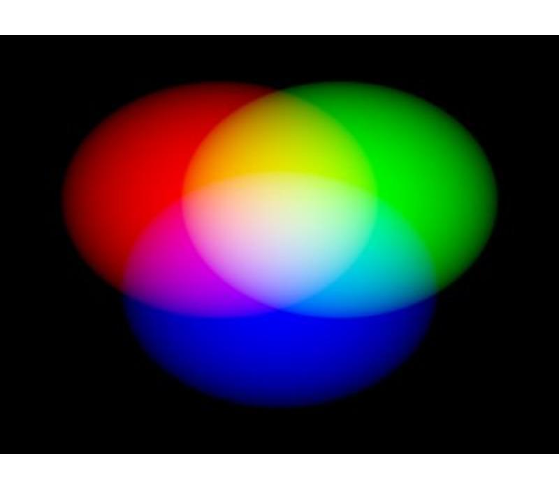 Colour Zone RGB-W ledstrip controller 12-24Volt met AB