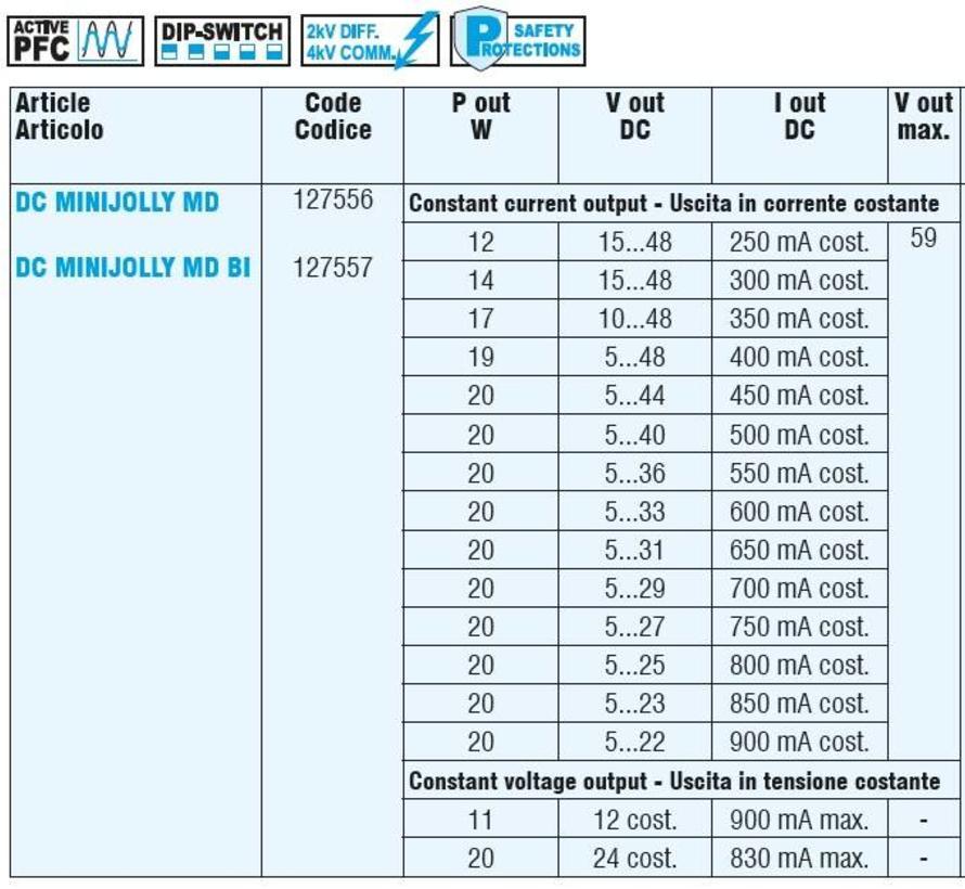 Mini Jolly MD20 dim driver 250-900mA  max.20Watt
