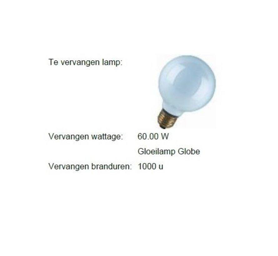 MM10025 Globe R95 8,6Watt-2700K E-27 dimbaar